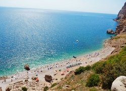 Пляж Висили вид сверху Балаклава